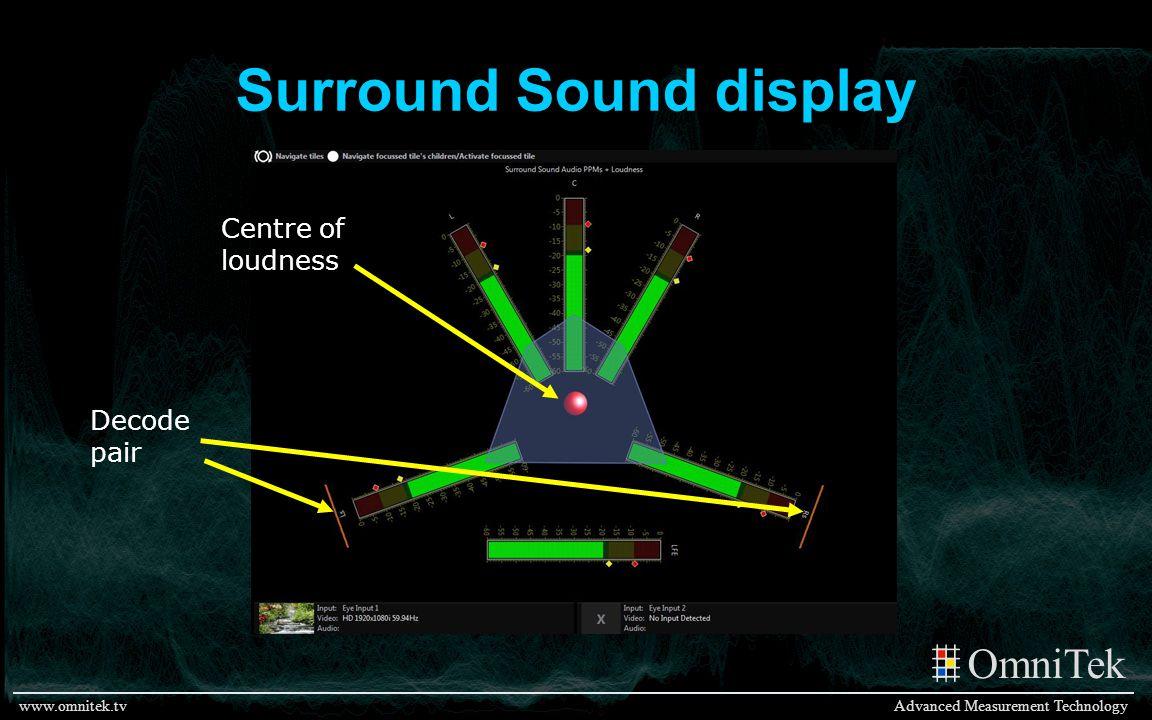 OmniTek Advanced Measurement Technologywww.omnitek.tv Surround Sound display Decode pair Centre of loudness