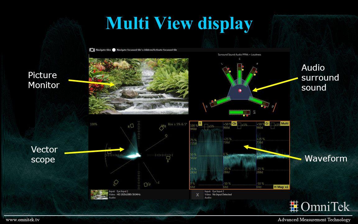 OmniTek Advanced Measurement Technologywww.omnitek.tv Multi View display Picture Monitor Waveform Audio surround sound Vector scope