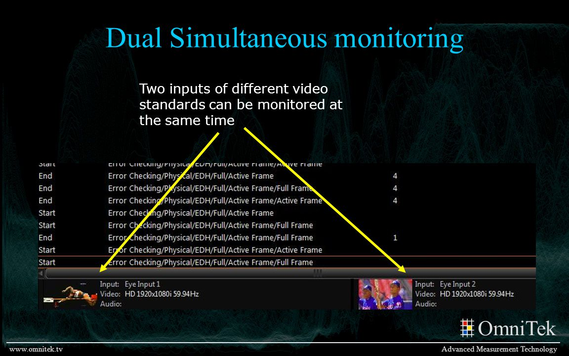 OmniTek Advanced Measurement Technologywww.omnitek.tv Dual Simultaneous monitoring Two inputs of different video standards can be monitored at the sam
