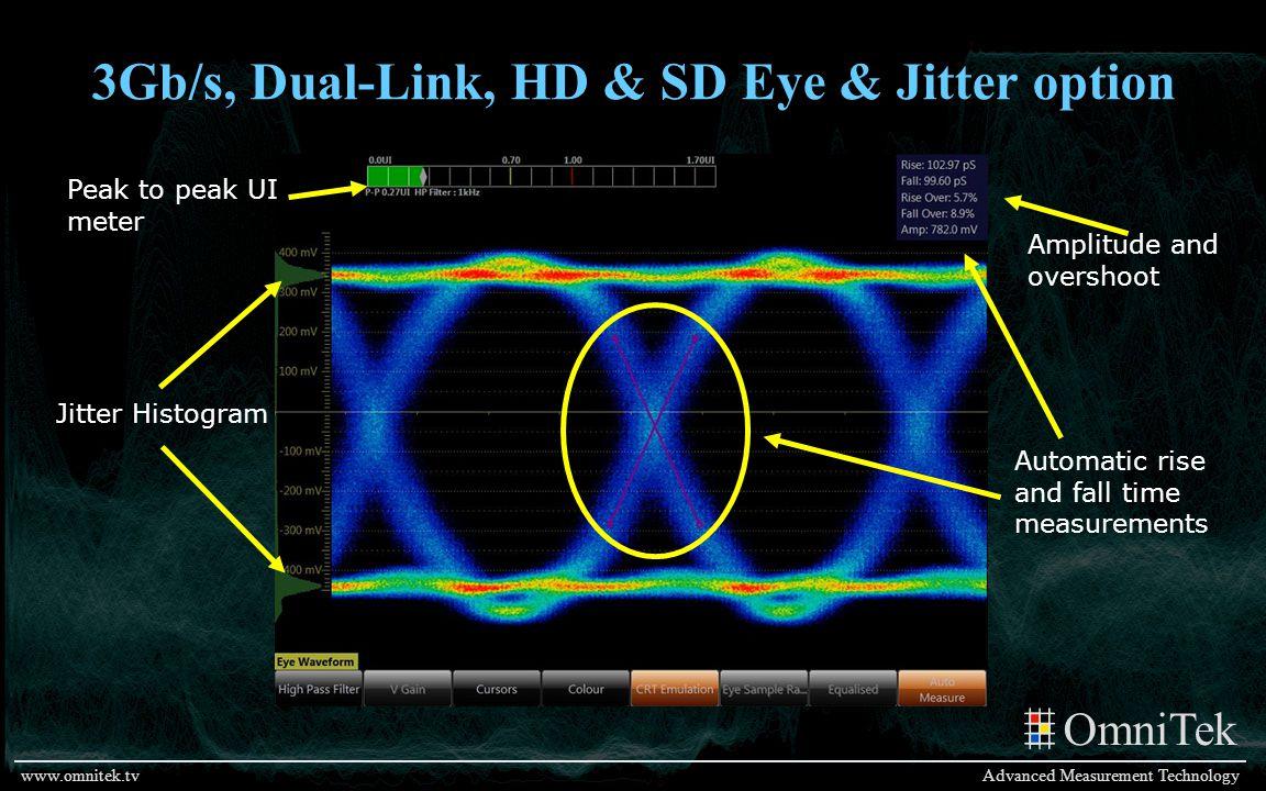 OmniTek Advanced Measurement Technologywww.omnitek.tv 3Gb/s, Dual-Link, HD & SD Eye & Jitter option Automatic rise and fall time measurements Peak to