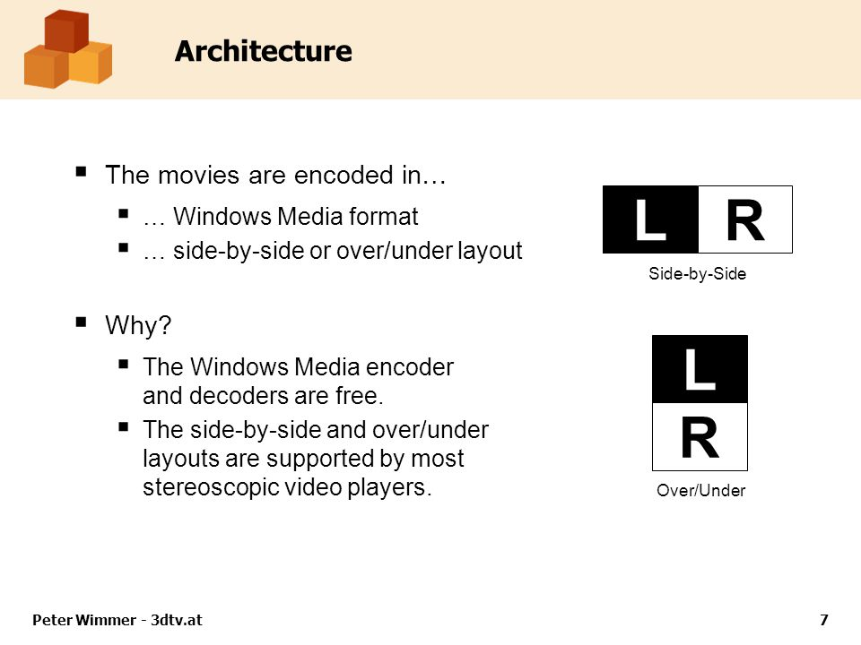 Architecture The movies are encoded in… … Windows Media format … side-by-side or over/under layout Why? The Windows Media encoder and decoders are fre
