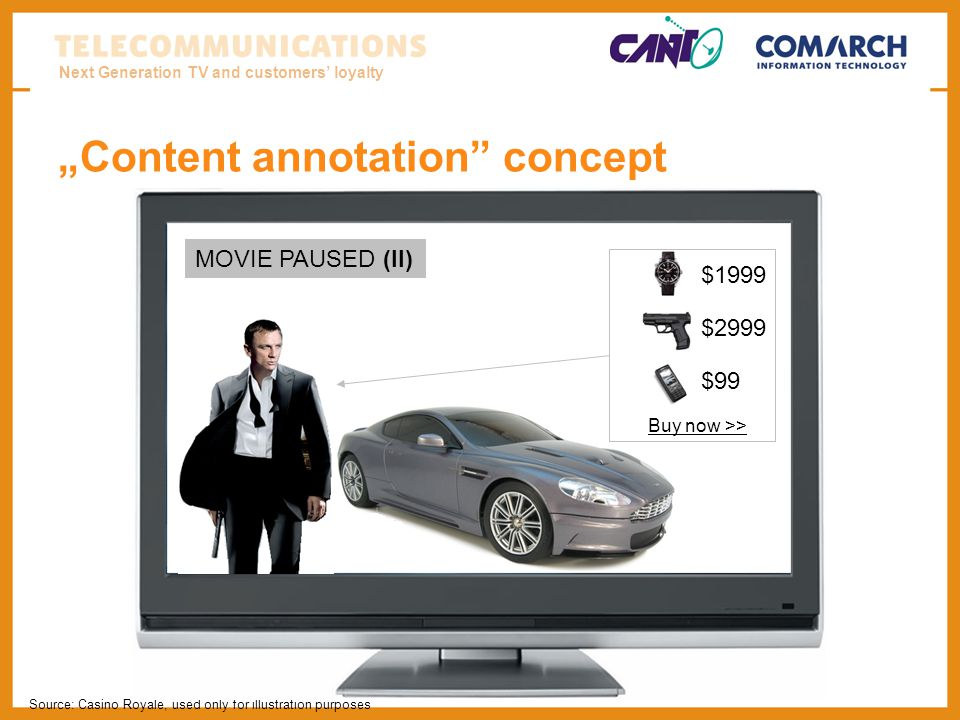 Next Generation TV and customers loyalty Content annotation concept Source: Casino Royale, used only for illustration purposes $1999 $2999 $99 Buy now