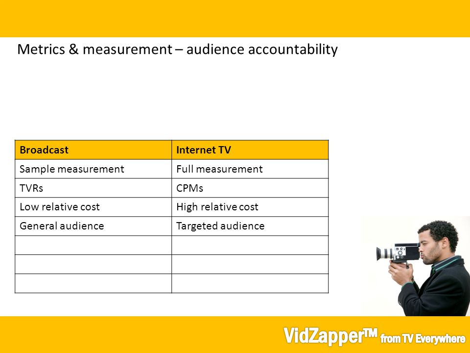 Metrics & measurement – audience accountability BroadcastInternet TV Sample measurementFull measurement TVRsCPMs Low relative costHigh relative cost General audienceTargeted audience