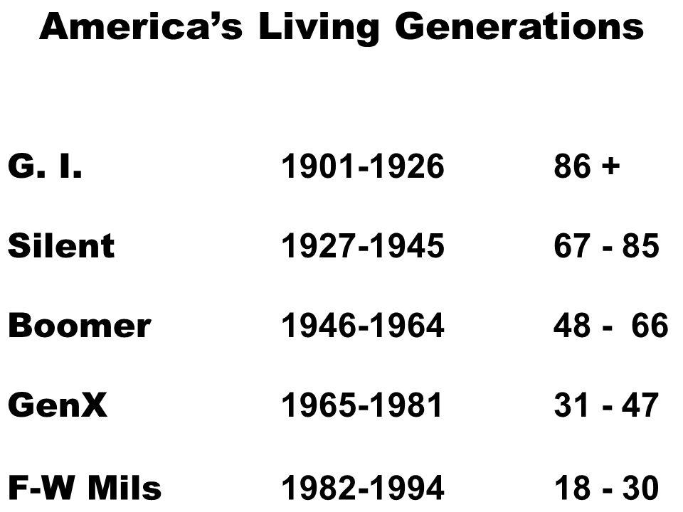 Americas Living Generations G. I.
