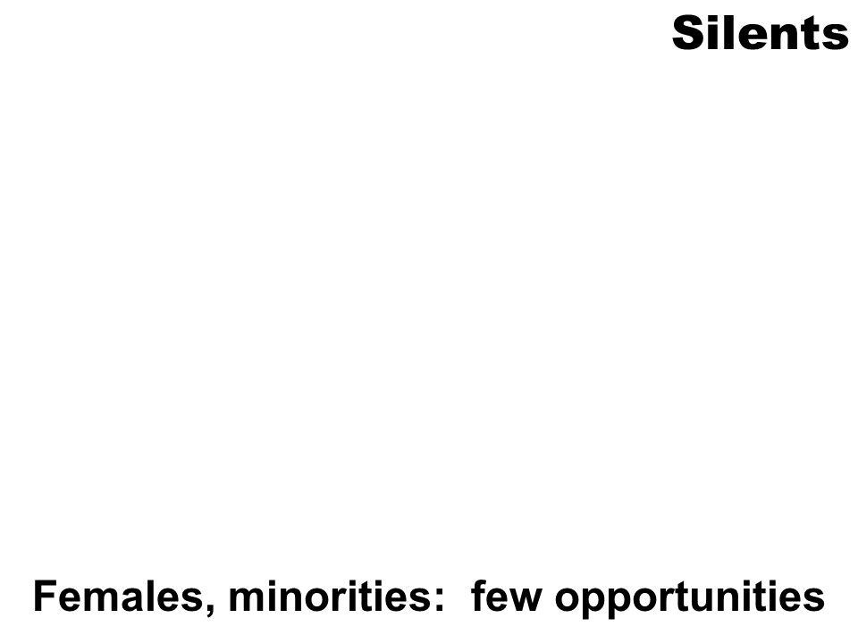 Females, minorities: few opportunities