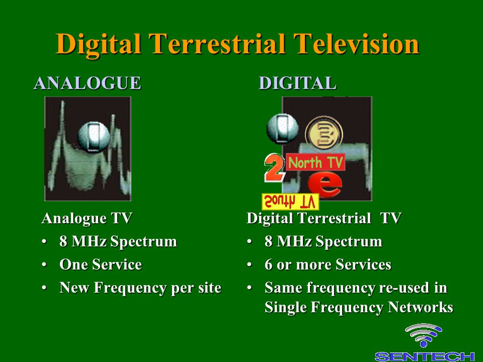 Analogue TV 8 MHz Spectrum8 MHz Spectrum One ServiceOne Service New Frequency per siteNew Frequency per site Digital Terrestrial TV 8 MHz Spectrum8 MH