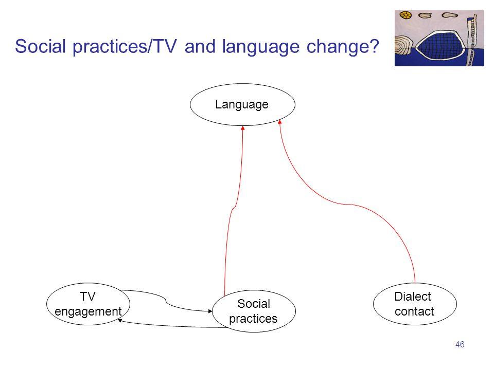 45 TV engagement Language Social practices Dialect contact Social practices/TV and language change