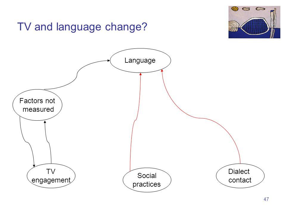 46 TV engagement Language Social practices Dialect contact Social practices/TV and language change