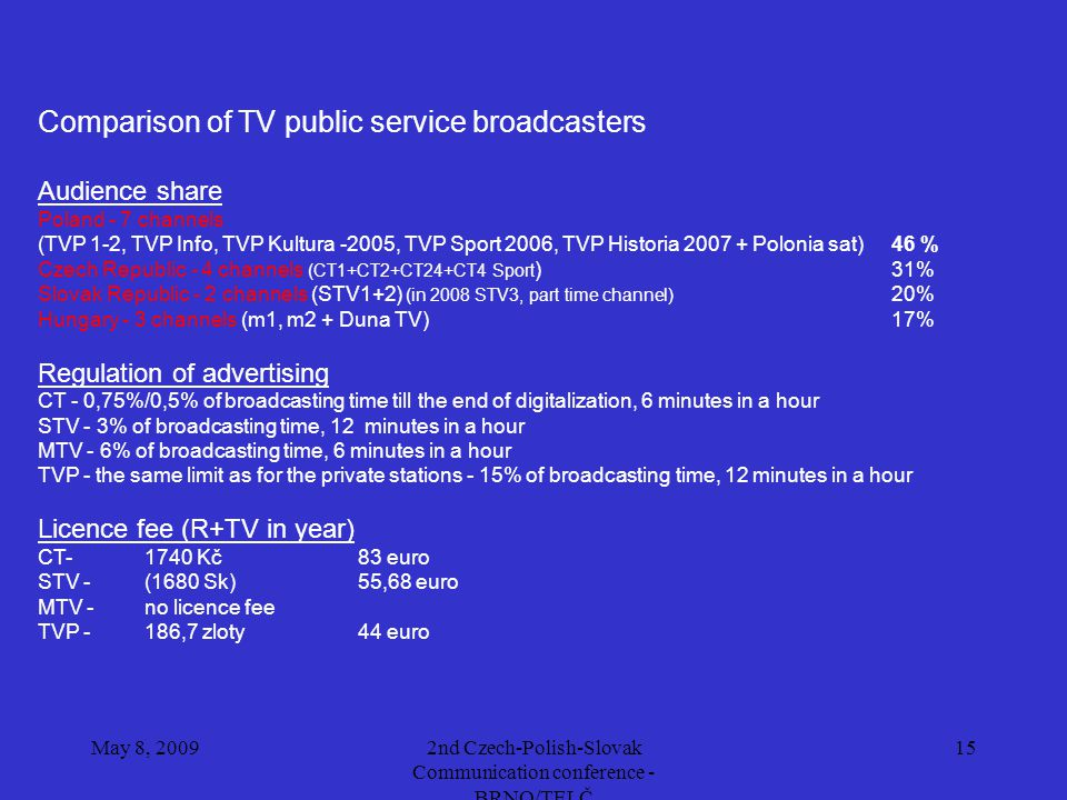 May 8, 20092nd Czech-Polish-Slovak Communication conference - BRNO/TELČ 15 Comparison of TV public service broadcasters Audience share Poland - 7 channels (TVP 1-2, TVP Info, TVP Kultura -2005, TVP Sport 2006, TVP Historia 2007 + Polonia sat)46 % Czech Republic - 4 channels (CT1+CT2+CT24+CT4 Sport )31% Slovak Republic - 2 channels (STV1+2) (in 2008 STV3, part time channel) 20% Hungary - 3 channels (m1, m2 + Duna TV)17% Regulation of advertising CT - 0,75%/0,5% of broadcasting time till the end of digitalization, 6 minutes in a hour STV - 3% of broadcasting time, 12 minutes in a hour MTV - 6% of broadcasting time, 6 minutes in a hour TVP - the same limit as for the private stations - 15% of broadcasting time, 12 minutes in a hour Licence fee (R+TV in year) CT- 1740 Kč83 euro STV - (1680 Sk)55,68 euro MTV -no licence fee TVP - 186,7 zloty44 euro
