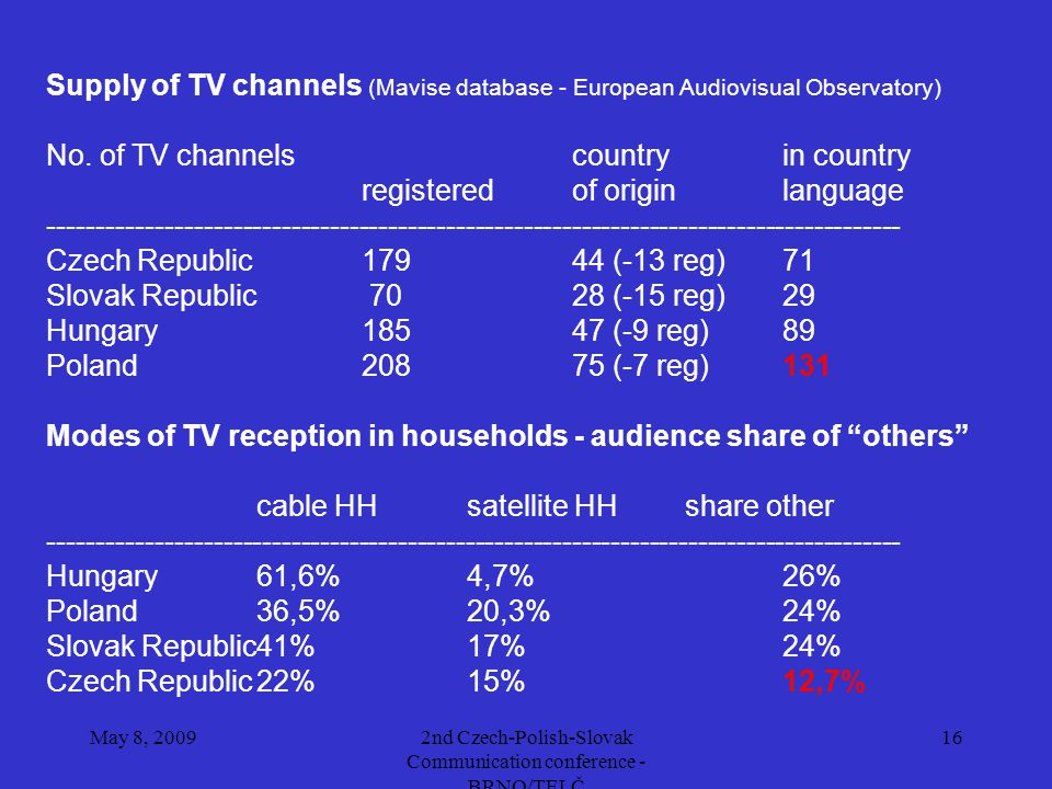 May 8, 20092nd Czech-Polish-Slovak Communication conference - BRNO/TELČ 16 Supply of TV channels (Mavise database - European Audiovisual Observatory) No.