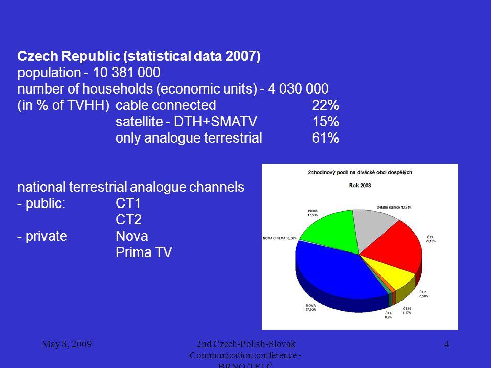 May 8, 20092nd Czech-Polish-Slovak Communication conference - BRNO/TELČ 5 Czech Republic Statistics - MAVISE - European Audiovisual Observatory - 179 channels registered (not all of them are active) - country of origin: Czech Republic - 44 channels - among them - 23 free channels (FTA) - among them 13 local channels - in Czech language - 71 channels Main Czech-made free cable/satellite TV channels Ocko (music channel - 2002) CT24 (public TV news - 2005) CT4 Sport (public TV sport - 2006) TV Noe (Christian channel - 2006) Public TV (entertainment - 2007) Nova Cinema (films - 2008) Z1 (all-news channel - 2008) Nova Sport (renamed in October 2008, originally Galaxie Sport form 2002) Prima COOL (entertainment - 2009) Barrandov TV (generalist - 2009) audience share others - 2005 - 6%, 2006 - 7%, 2007 - 9%, 2008 - 12,7%