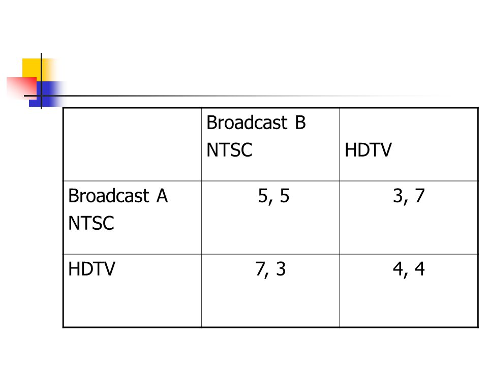 Broadcast B NTSCHDTV Broadcast A NTSC 5, 53, 7 HDTV7, 34, 4