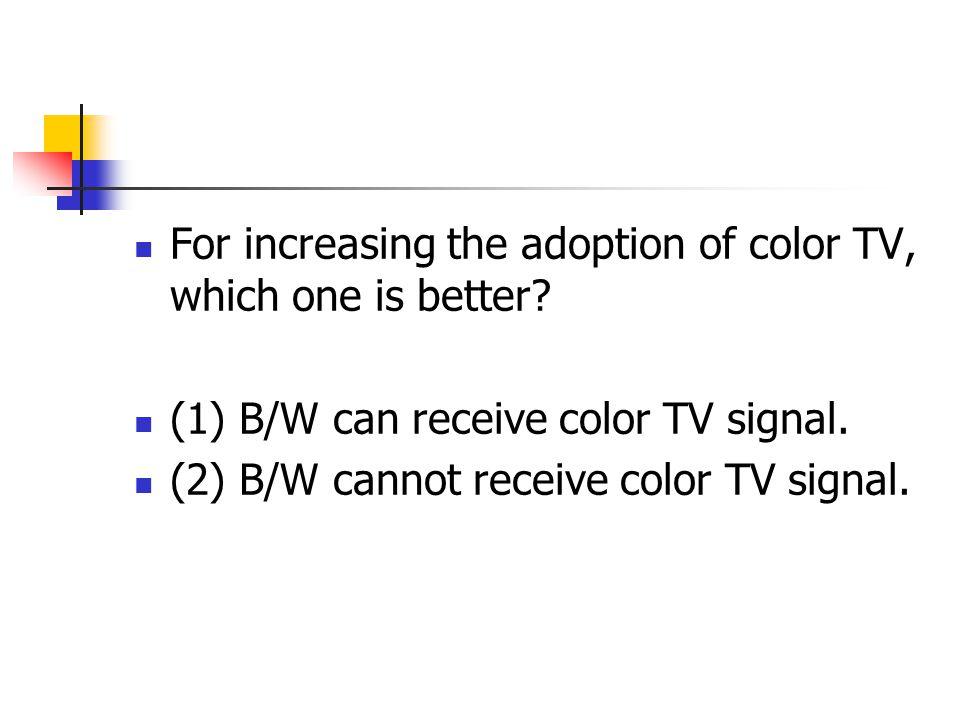 HDTV Development in the U.S.