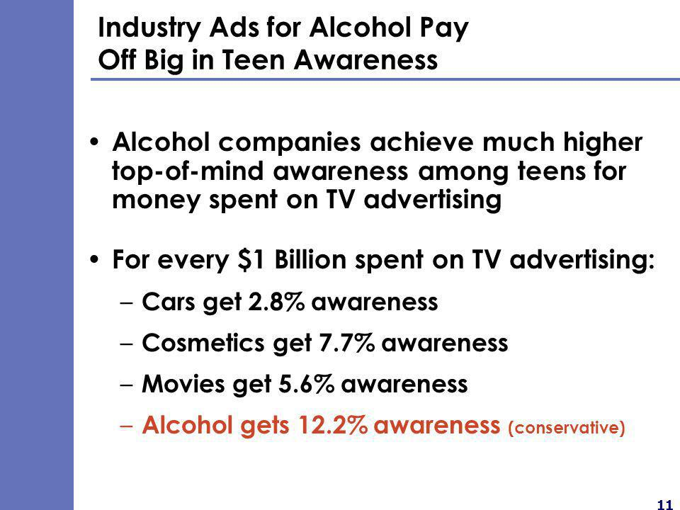 11 Industry Ads for Alcohol Pay Off Big in Teen Awareness Alcohol companies achieve much higher top-of-mind awareness among teens for money spent on TV advertising For every $1 Billion spent on TV advertising: – Cars get 2.8% awareness – Cosmetics get 7.7% awareness – Movies get 5.6% awareness – Alcohol gets 12.2% awareness (conservative)