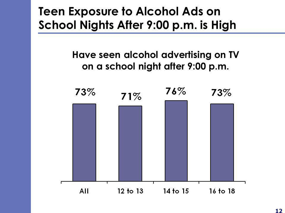12 Have seen alcohol advertising on TV on a school night after 9:00 p.m.