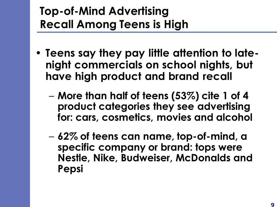 9 Top-of-Mind Advertising Recall Among Teens is High Teens say they pay little attention to late- night commercials on school nights, but have high product and brand recall – More than half of teens (53%) cite 1 of 4 product categories they see advertising for: cars, cosmetics, movies and alcohol – 62% of teens can name, top-of-mind, a specific company or brand: tops were Nestle, Nike, Budweiser, McDonalds and Pepsi