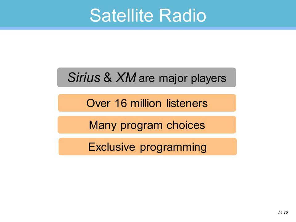 14-30 Satellite Radio Sirius & XM are major players Over 16 million listeners Many program choices Exclusive programming
