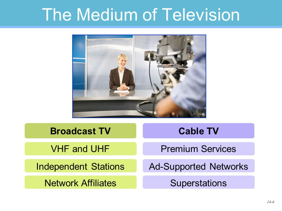 14-4 The Medium of Television Broadcast TVCable TV VHF and UHF Independent Stations Network Affiliates Premium Services Ad-Supported Networks Superstations
