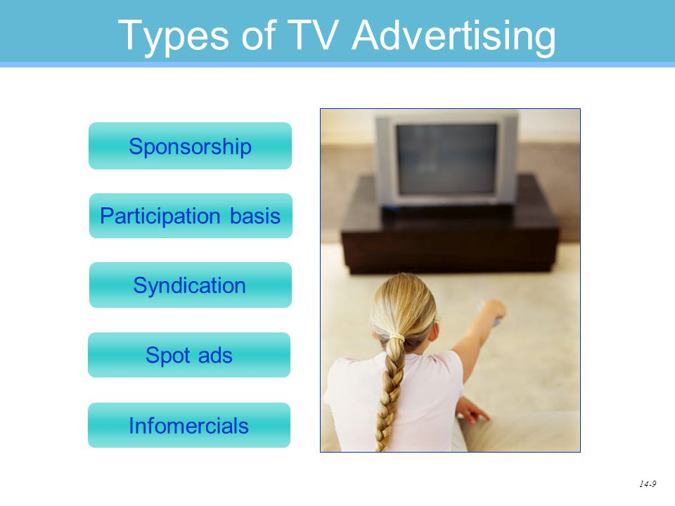 14-9 Types of TV Advertising Sponsorship Participation basis Spot ads Syndication Infomercials