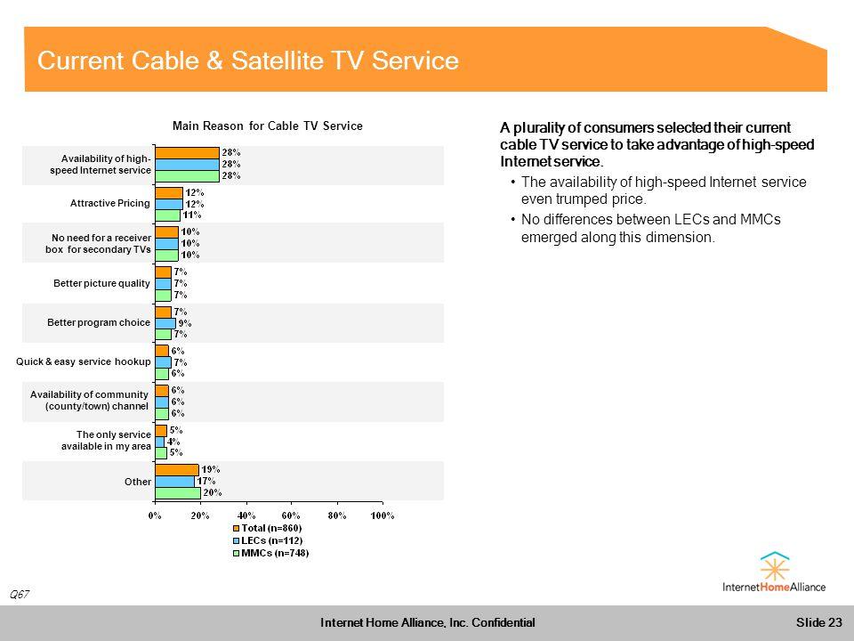 Slide 23 Internet Home Alliance, Inc.