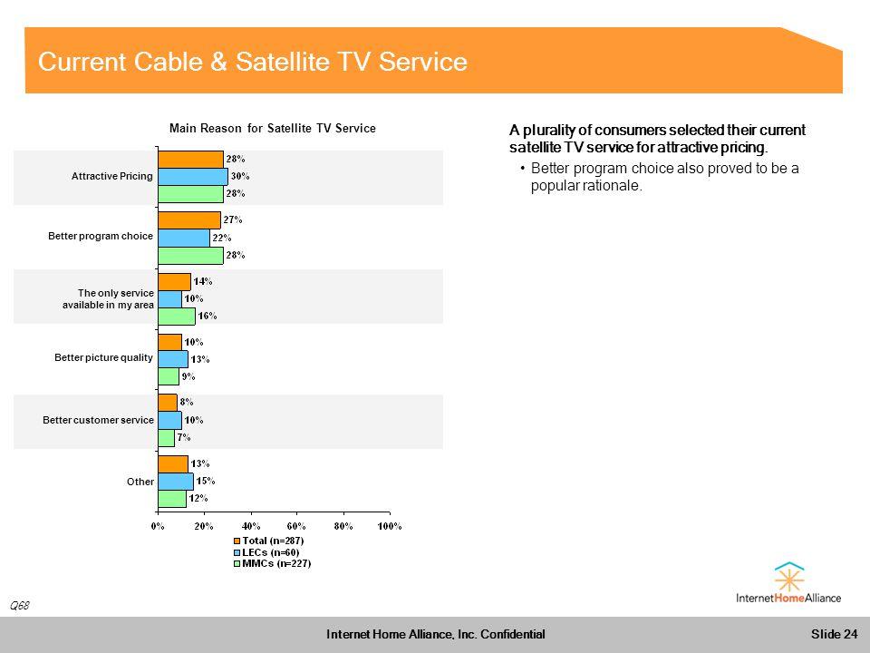 Slide 24 Internet Home Alliance, Inc.