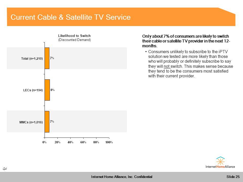 Slide 25 Internet Home Alliance, Inc.
