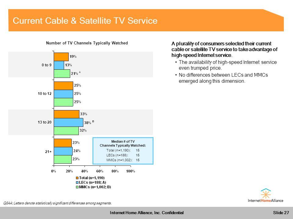 Slide 27 Internet Home Alliance, Inc.