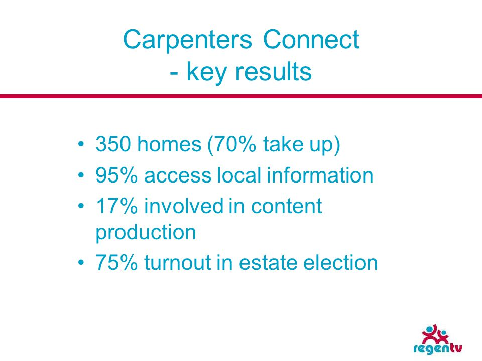 Carpenters Connect - key results 350 homes (70% take up) 95% access local information 17% involved in content production 75% turnout in estate election