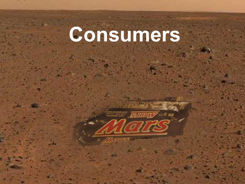 15 Consumers