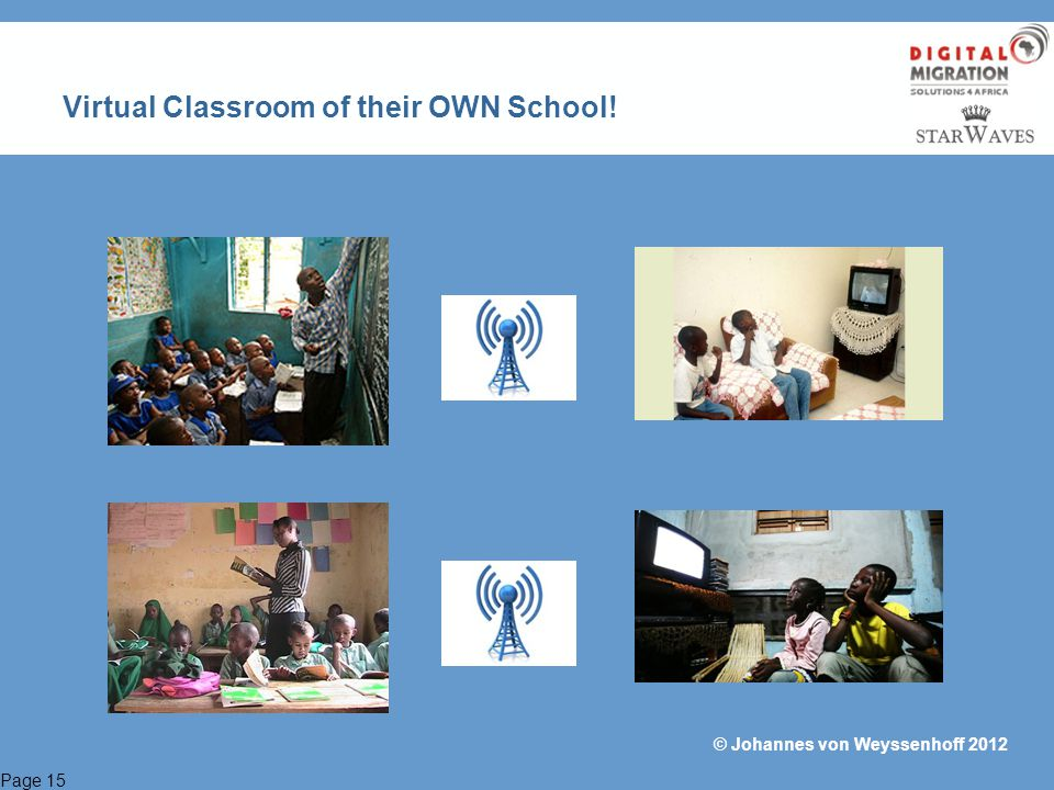 Page 15 © Johannes von Weyssenhoff 2012 Virtual Classroom of their OWN School!