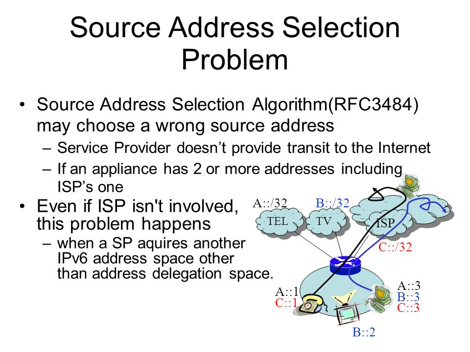 Source Address Selection Problem Source Address Selection Algorithm(RFC3484) may choose a wrong source address –Service Provider doesnt provide transit to the Internet –If an appliance has 2 or more addresses including ISPs one Even if ISP isn t involved, this problem happens –when a SP aquires another IPv6 address space other than address delegation space.