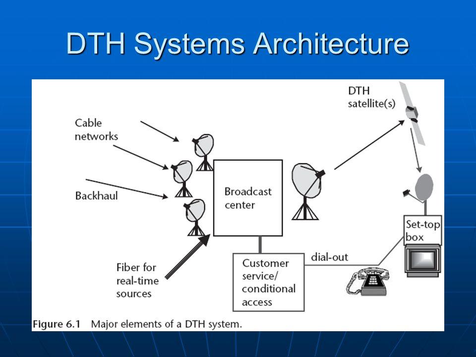 S-DARS Architecture