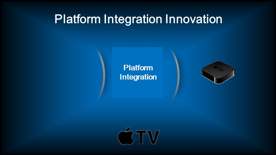 Platform Integration Innovation Platform Integration