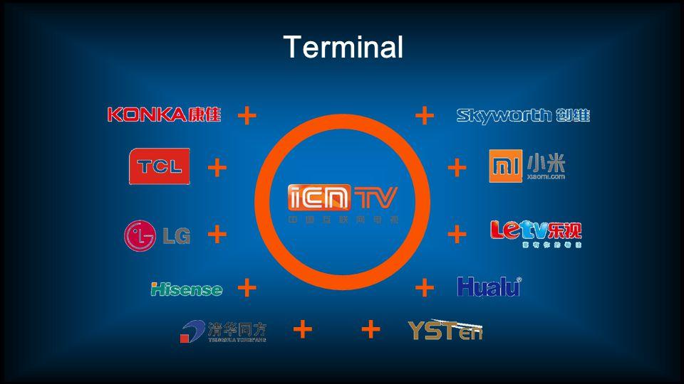 Terminal + + ++ + + + + + +