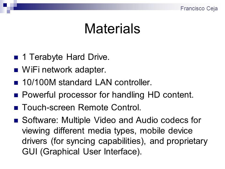 Materials 1 Terabyte Hard Drive. WiFi network adapter.