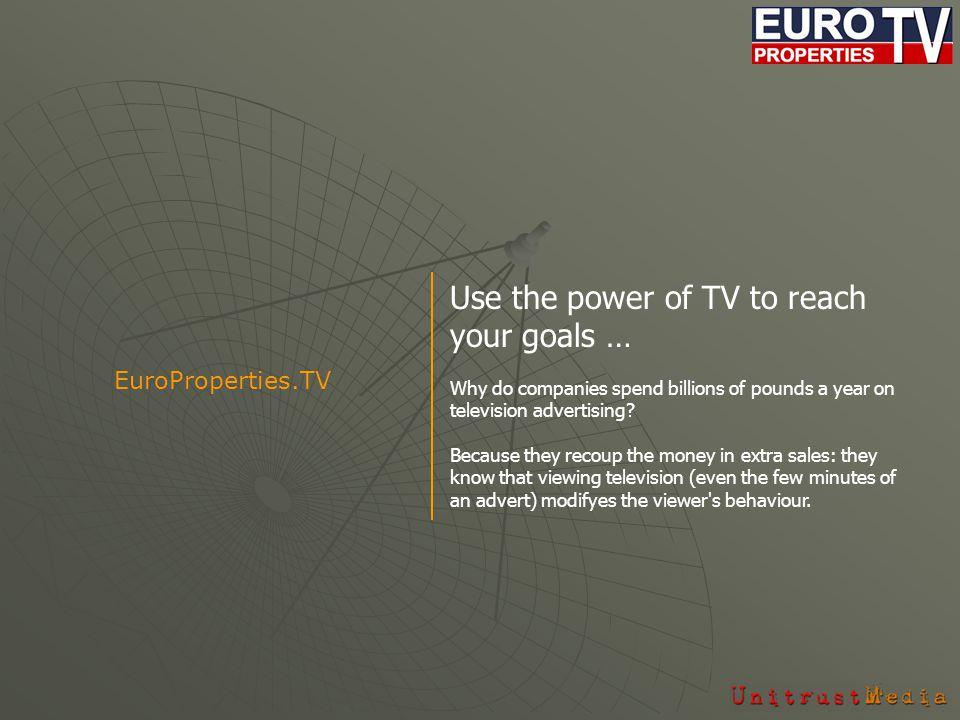 EuroProperties.TV Who we are.