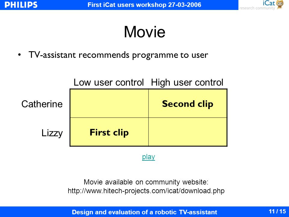 First iCat users workshop 27-03-2006 Design and evaluation of a robotic TV-assistant 11 / 15 Movie TV-assistant recommends programme to user Second clip First clip Catherine Lizzy Low user controlHigh user control Movie available on community website: http://www.hitech-projects.com/icat/download.php play