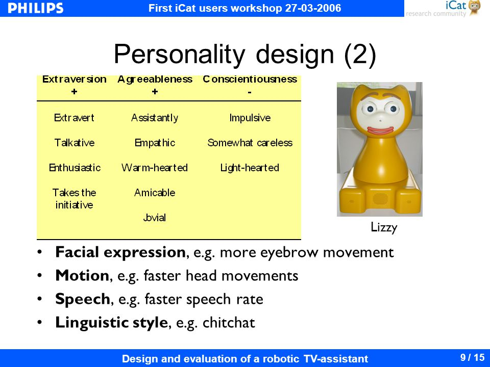 First iCat users workshop 27-03-2006 Design and evaluation of a robotic TV-assistant 9 / 15 Personality design (2) Lizzy Facial expression, e.g.
