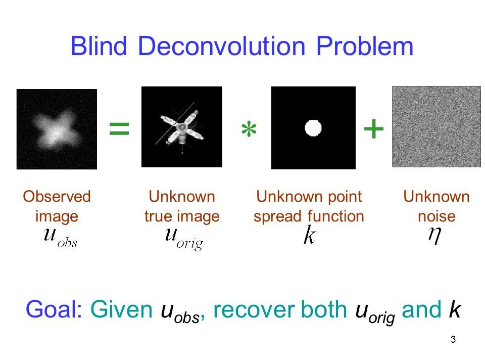 3 Blind Deconvolution Problem = + Observed image Unknown true image Unknown point spread function Unknown noise Goal: Given u obs, recover both u orig