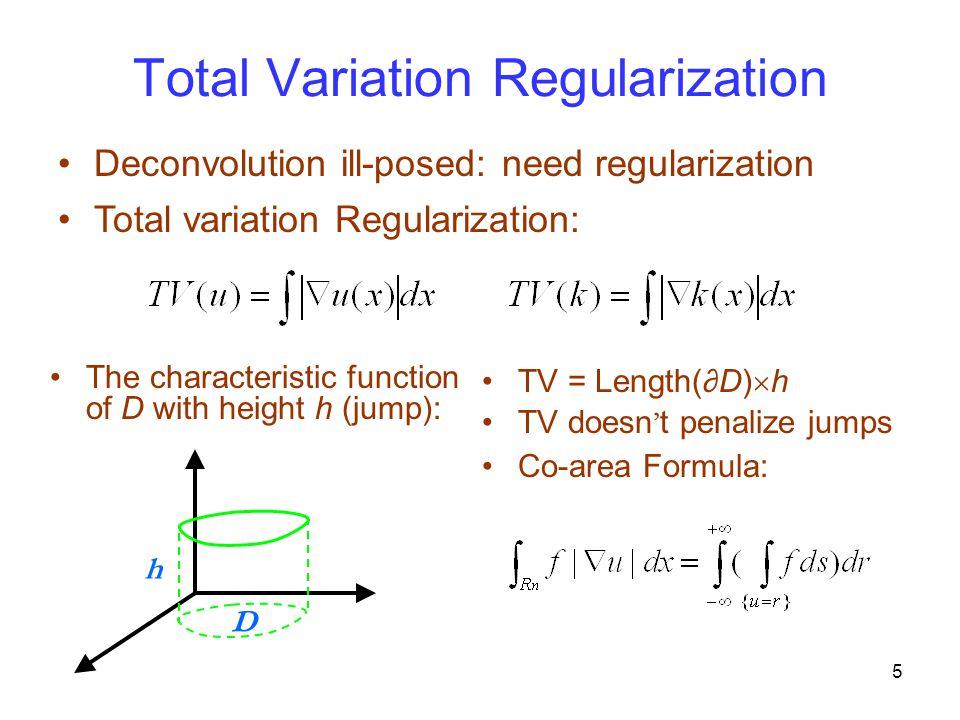 6 TV Blind Deconvolution Model Subject to: Objective: (C.