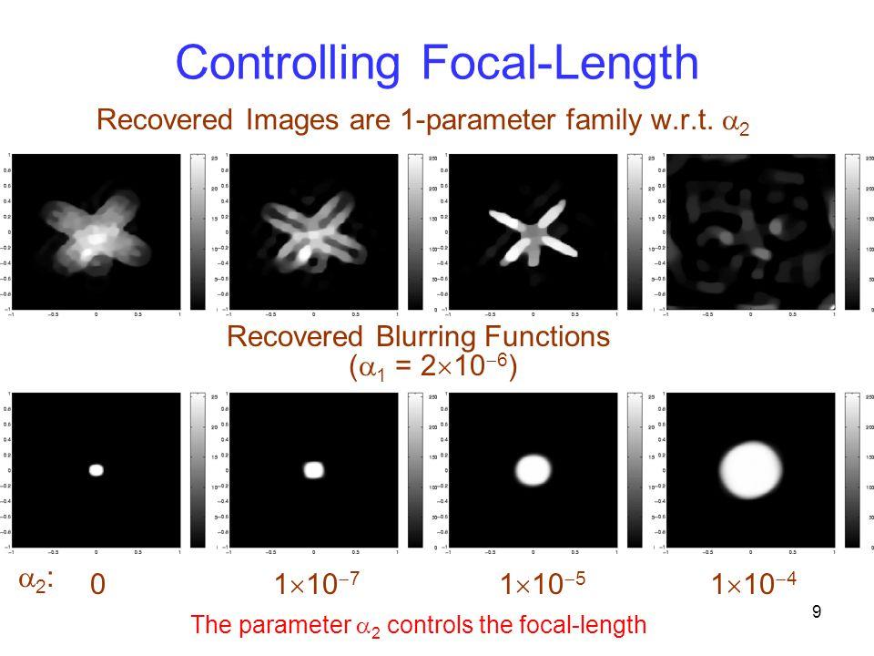 10 Generalizations to Multi-Channel Images Inter-Channel Blur Model –Color image (Katsaggelos et al, SPIE 1994): k 1 : within channel blur k 2 : between channel blur m-channel TV-norm (Color-TV) (C.