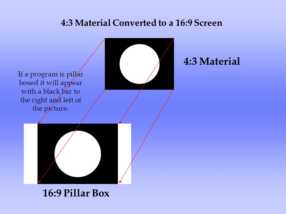 4:3 Material Converted to a 16:9 Screen 4:3 Material 16:9 Pillar Box If a program is pillar boxed it will appear with a black bar to the right and left of the picture.