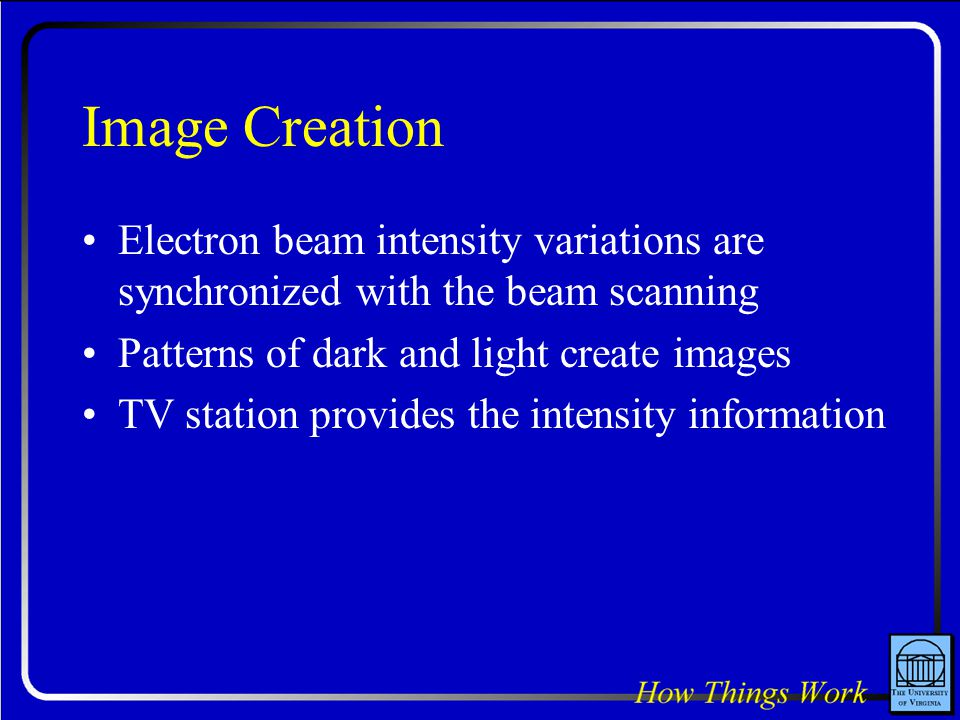 Image Creation Electron beam intensity variations are synchronized with the beam scanning Patterns of dark and light create images TV station provides the intensity information