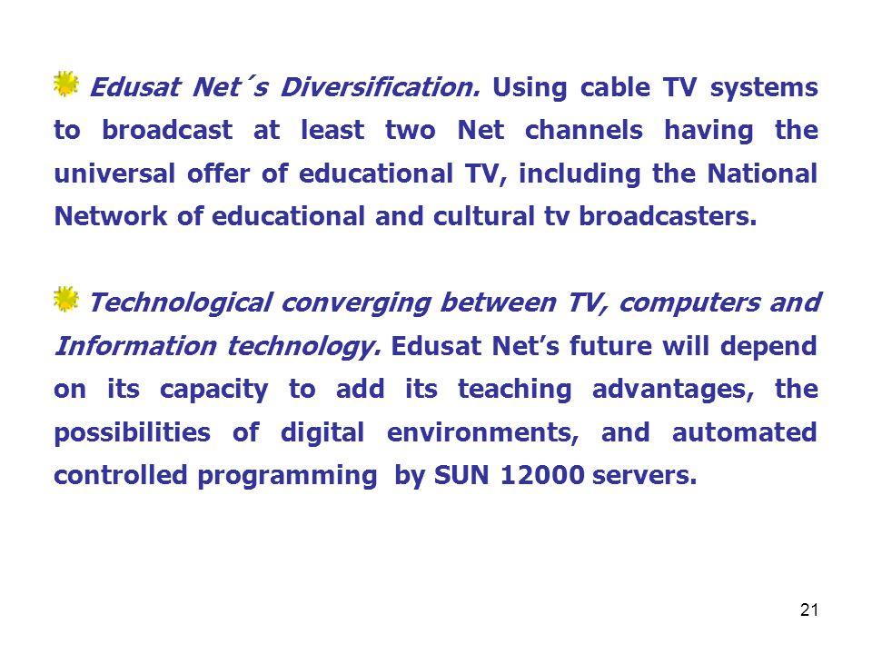 21 Edusat Net´s Diversification.
