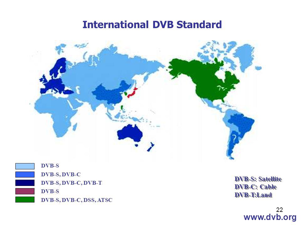 22 International DVB Standard DVB-S DVB-S, DVB-C DVB-S, DVB-C, DVB-T DVB-S DVB-S, DVB-C, DSS, ATSC DVB-S: Satellite DVB-C: Cable DVB-T:Land DVB-S: Satellite DVB-C: Cable DVB-T:Land www.dvb.org