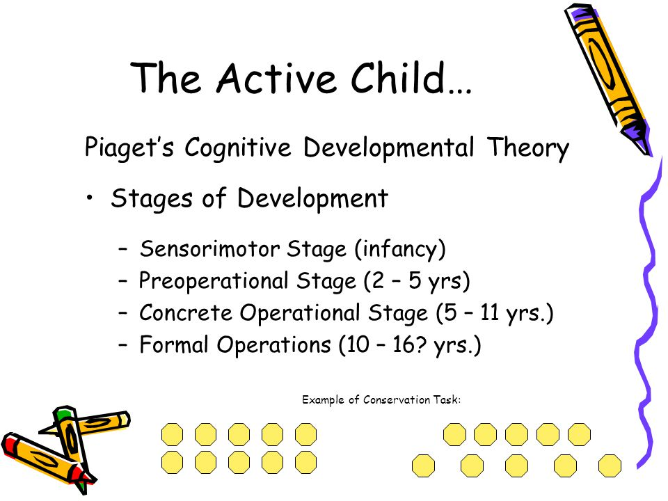 The Active Child… Piagets Cognitive Developmental Theory Stages of Development –Sensorimotor Stage (infancy) –Preoperational Stage (2 – 5 yrs) –Concre