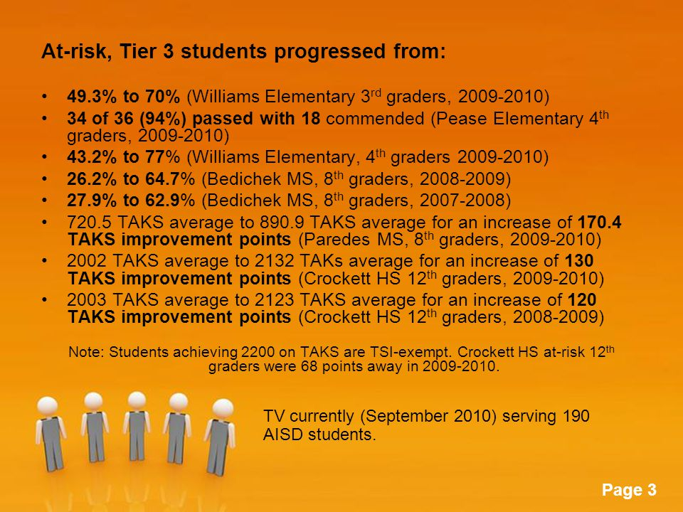 Powerpoint Templates Page 3 At-risk, Tier 3 students progressed from: 49.3% to 70% (Williams Elementary 3 rd graders, 2009-2010) 34 of 36 (94%) passed