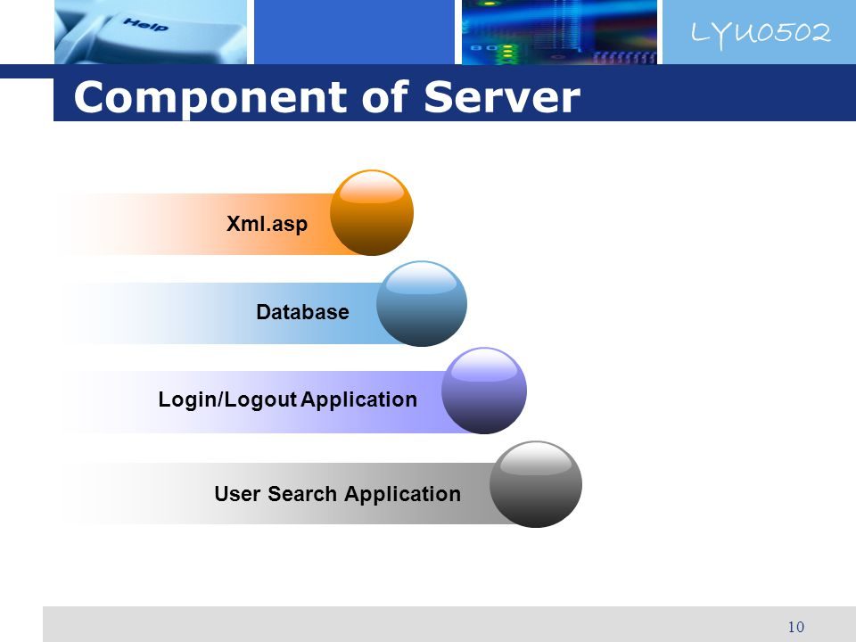 LYU0502 10 User Search Application Login/Logout Application Xml.asp Database Component of Server