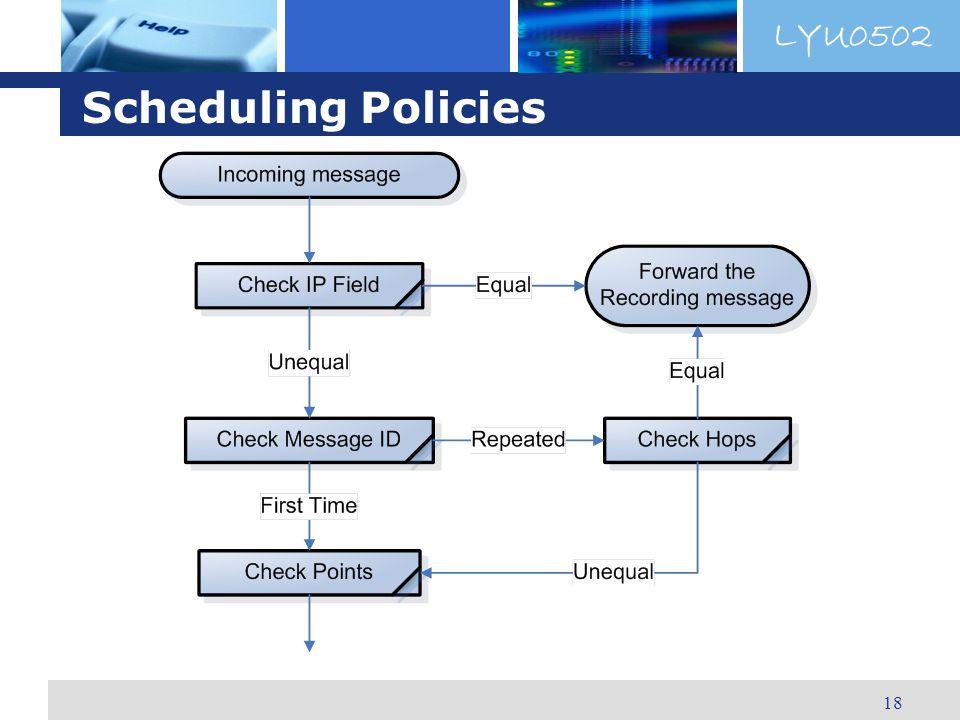 LYU0502 18 Scheduling Policies