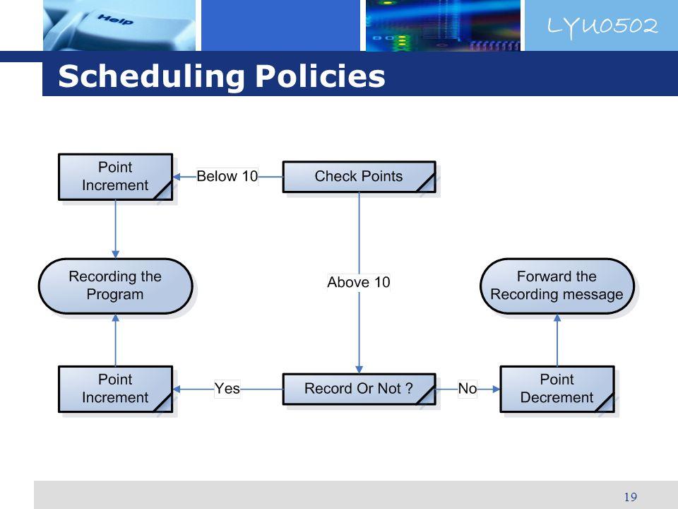 LYU0502 19 Scheduling Policies